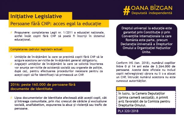 acces la educație și sănătate pentru copii fără CNP