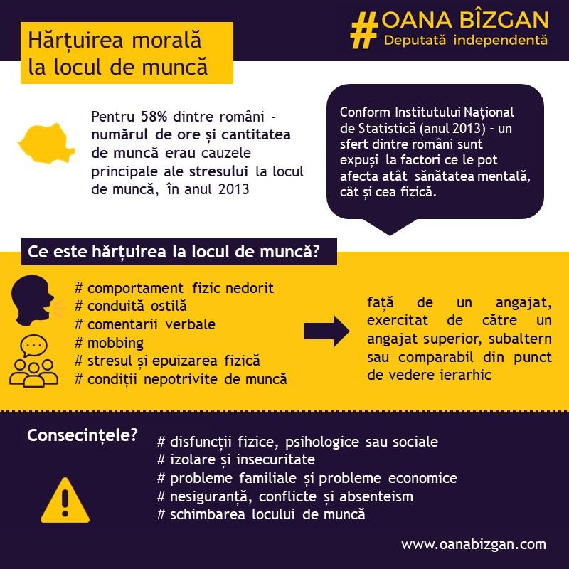 Hărțuirea_muncă_grafic_oana_bizgan